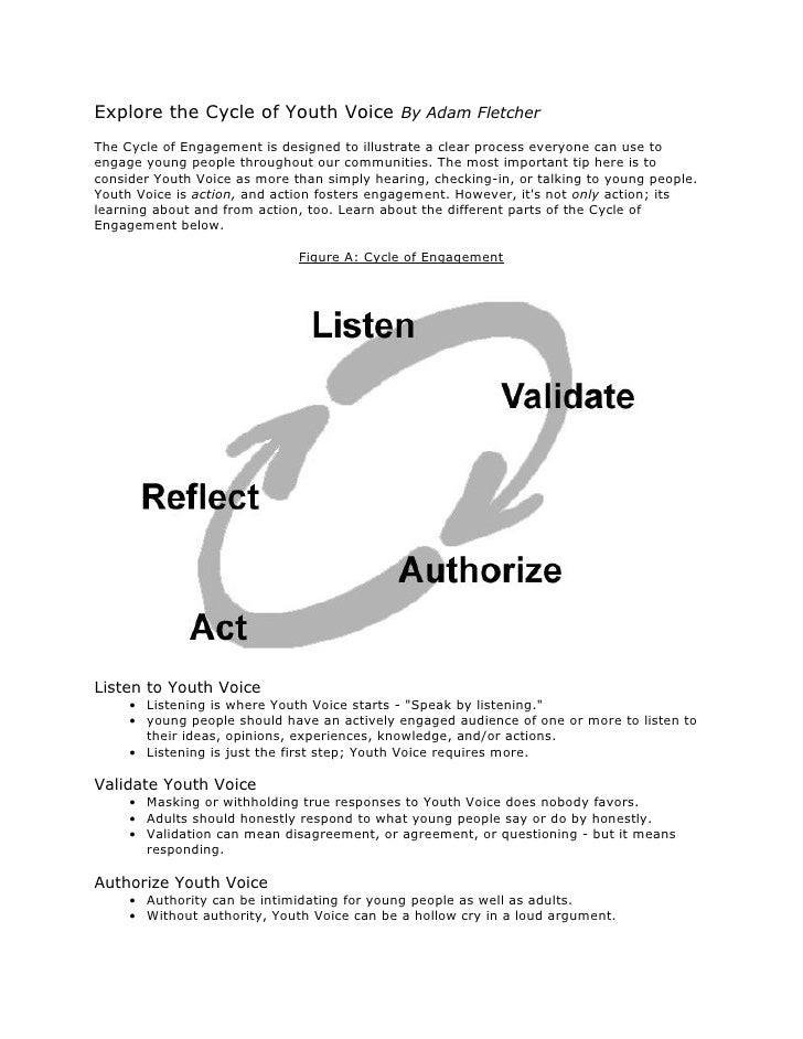Explore the Cycle of Youth Voice By Adam FletcherThe Cycle of Engagement is designed to illustrate a clear process everyon...