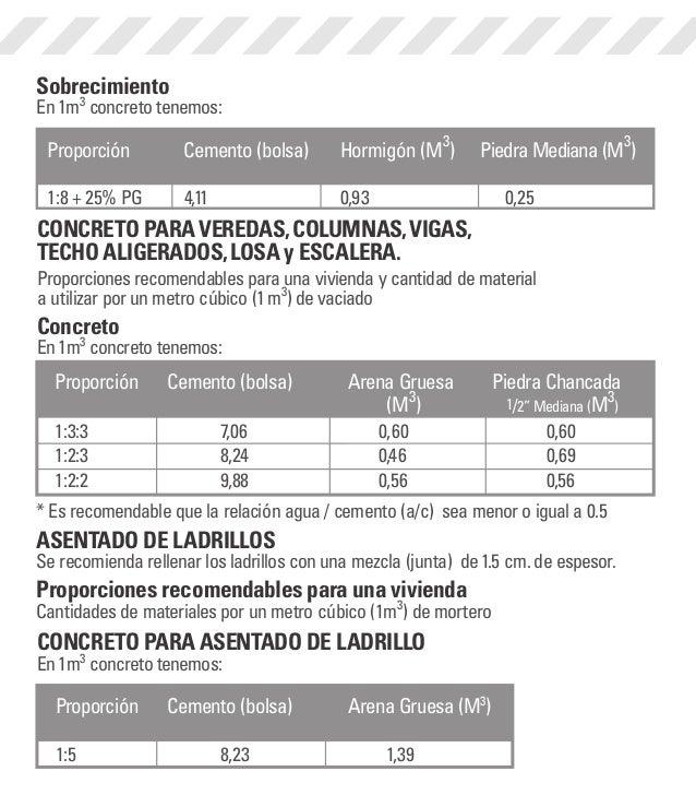 Af tabla dosificacion for Cuantas tilapias por metro cubico