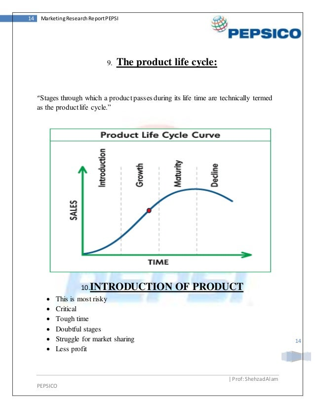 marketing product final project Click here to view product activation project with mrupee 101 marketing project topics for mba live projects & internships.