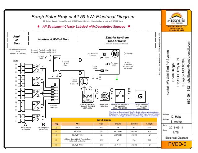 wiring diagram whole house generator wiring image way diagrams 3 wiring paragon et1100f way auto wiring diagram on wiring diagram whole house generator
