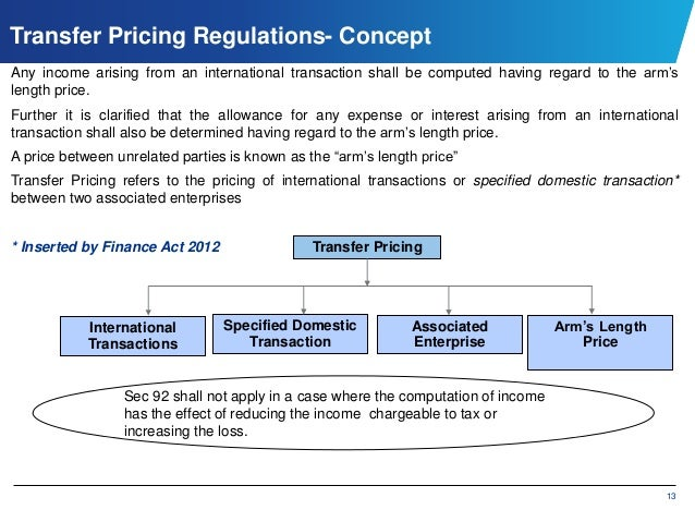 international transfer prices essay Yet while corruption is such a huge problem, the national and global efforts to   christine lagarde sets out the indirect economic costs of corruption, including   to prevent corrupt officials taking a cut of payments to the poor.