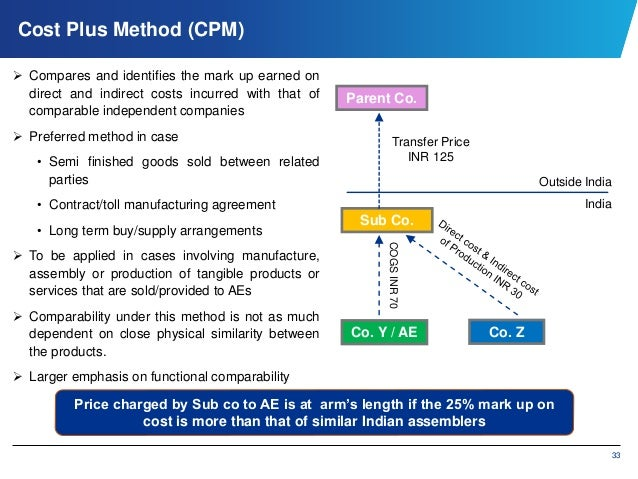 International and domestic transfer pricing final for Cost plus building contract