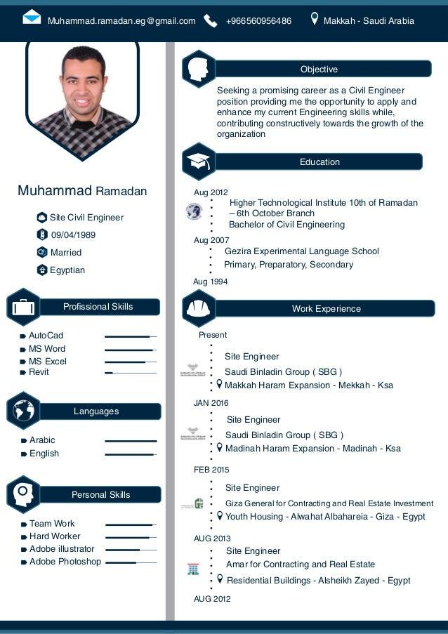 muhammad ramadan