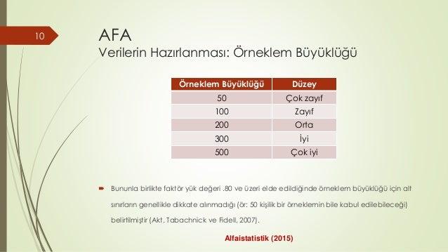 AFA Verilerin Hazırlanması: Örneklem Büyüklüğü  Bununla birlikte faktör yük değeri .80 ve üzeri elde edildiğinde örneklem...