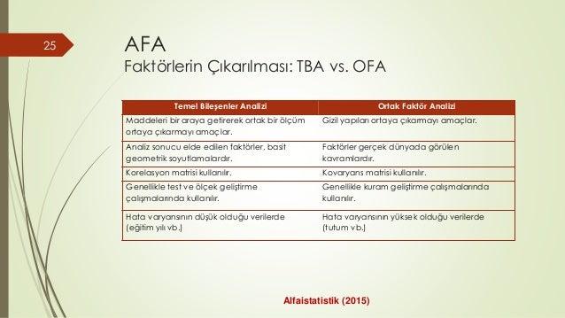 AFA Faktörlerin Çıkarılması: TBA vs. OFA Temel Bileşenler Analizi Ortak Faktör Analizi Maddeleri bir araya getirerek ortak...