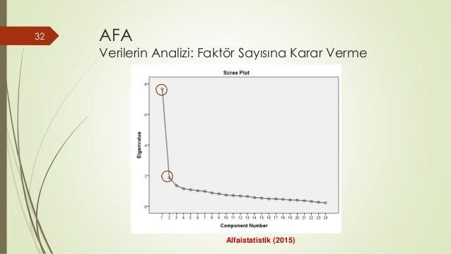 AFA Verilerin Analizi: Faktör Sayısına Karar Verme 32 Alfaistatistik (2015)