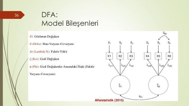 DFA: Model Bileşenleri 36 𝑋𝑖: Gözlenen Değişken 𝛿 (Delta): Hata Varyans-Covaryans 𝜆𝑥 (Lambda-X): Faktör Yükü ξ (Ksi): Gizi...