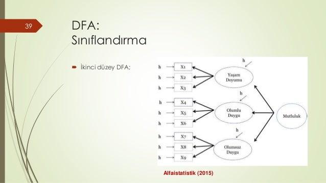 DFA: Sınıflandırma  İkinci düzey DFA; 39 Alfaistatistik (2015)