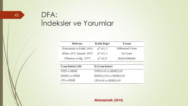DFA: İndeksler ve Yorumlar 43 Alfaistatistik (2015)