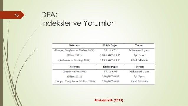 DFA: İndeksler ve Yorumlar 45 Alfaistatistik (2015)