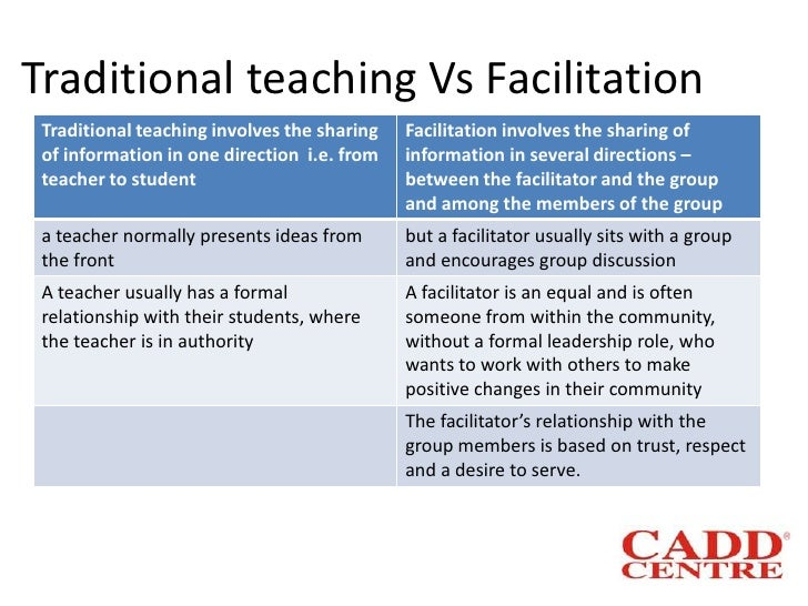 teacher as a facilitator In this lesson, we will compare the difference between a teacher as a classroom director, and a facilitator of learning who encourages students to.