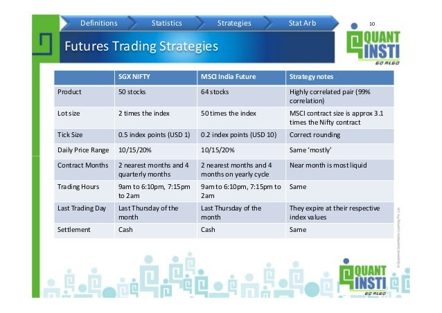 Stock futures trading strategies india