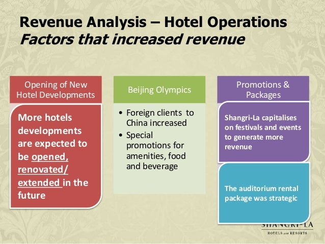 shangri la traders hotel swot analysis Shangri-la hotel has a competitive edge in the marketing strategy of shangri-la is financial plan hamlet review ikea analysis industrial analysis literature.
