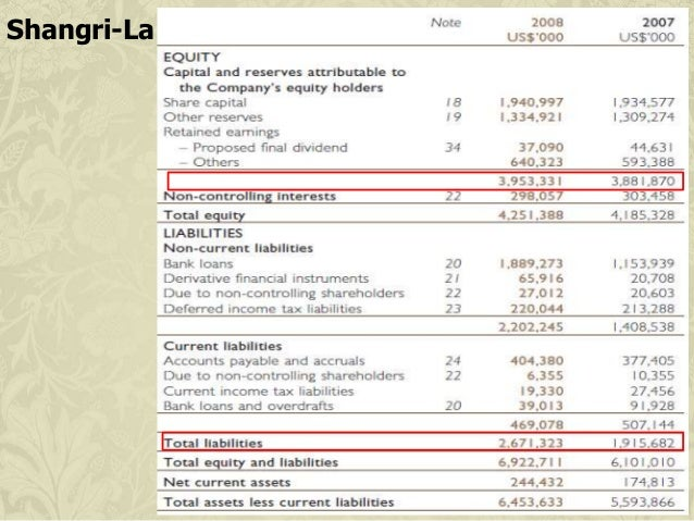 interpretation of financial statements Interpretation of financial statements introduction  financial statements on their own are of limited use for example: if you were to identify that a business has.