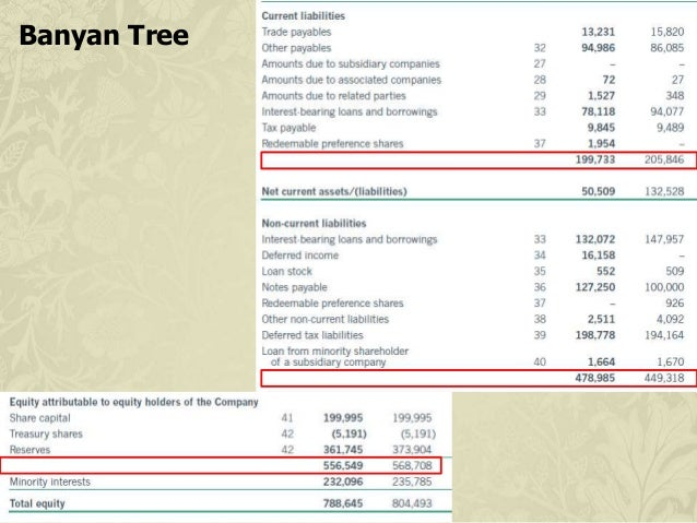Under the Banyan Tree Analysis