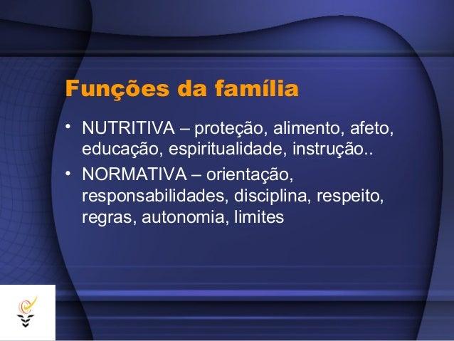 Funções da família• NUTRITIVA – proteção, alimento, afeto,  educação, espiritualidade, instrução..• NORMATIVA – orientação...