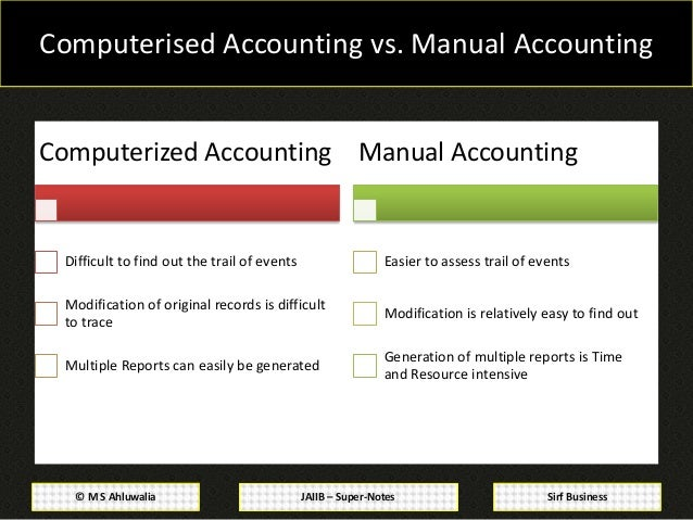 Jaiib Super Notes  Accounting  U0026 Finance For Bankers  Module