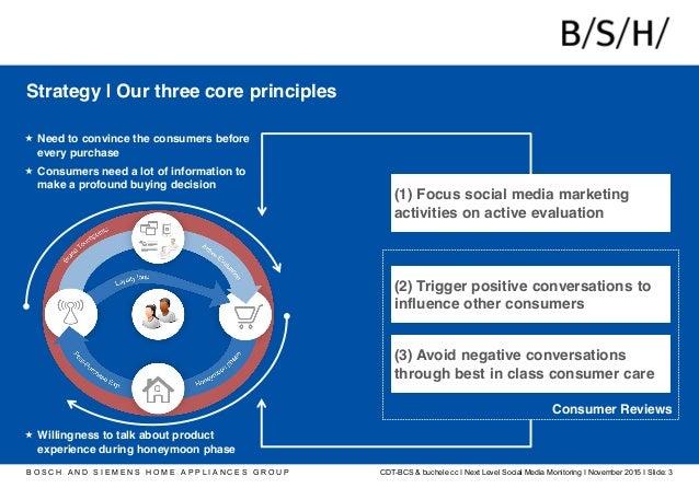 Next Level Social Media Monitoring - weniger Bla-Bla, mehr Business Relevanz #AFBMC Slide 3