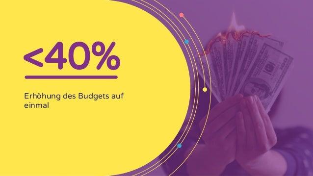 2 Ja, es gibt sie tatsächlich noch: ● Eine Kampagne je Zielgruppe ● Manuelle Minimum-/Maximum-Budgets