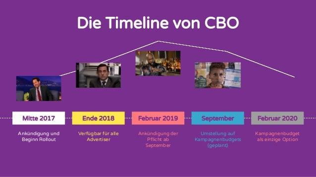 Die Timeline von CBO Mitte 2017 Ende 2018 Februar 2019 September Verfügbar für alle Advertiser Ankündigung der Pflicht ab S...