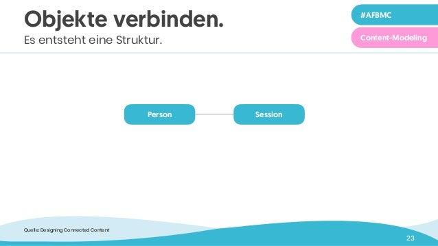 23 Person Objekte verbinden. Es entsteht eine Struktur. Zeile 2 in 40 pt #AFBMC#AFBMC Content-Modeling Session Quelle: Des...