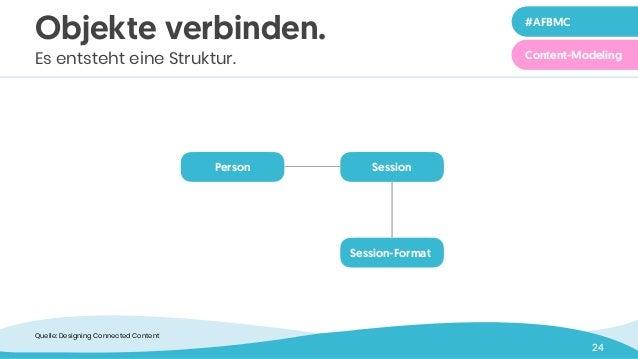 24 Person Objekte verbinden. Es entsteht eine Struktur. Zeile 2 in 40 pt #AFBMC#AFBMC Content-Modeling Session Session-For...