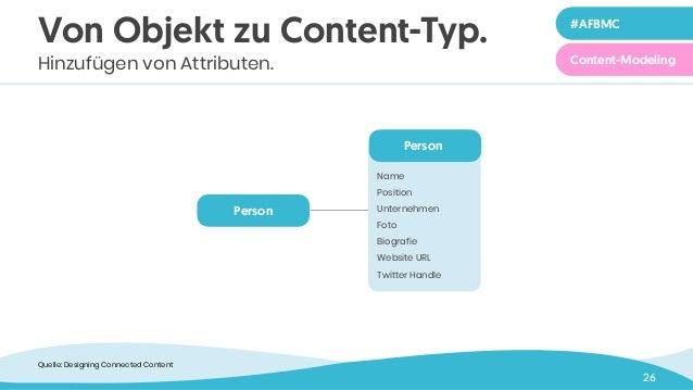 26 Person Von Objekt zu Content-Typ. Hinzufügen von Attributen. Zeile 2 in 40 pt #AFBMC#AFBMC Content-Modeling Quelle: Des...