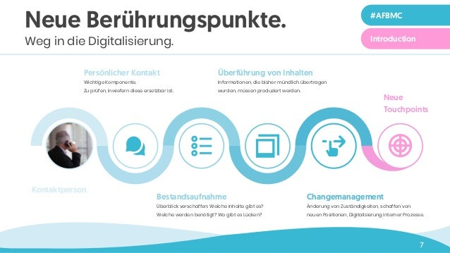 Kontaktperson 7 Neue Touchpoints Überführung von Inhalten Informationen, die bisher mündlich übertragen wurden, müssen pro...
