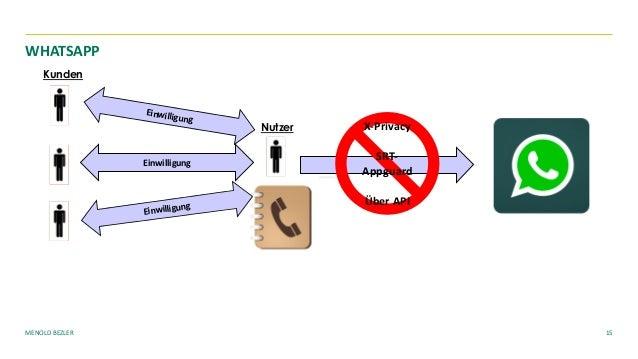 MENOLD BEZLER 15 WHATSAPP Nutzer X-Privacy SRT- Appguard Über API Einwilligung Einwilligung Einwilligung Kunden