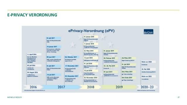 MENOLD BEZLER 27 E-PRIVACY VERORDNUNG Datenschutzrecht Art. 5, 6 DSGVO Art. 13, 14 DSGVO Datengewinnung und - speicherung ...