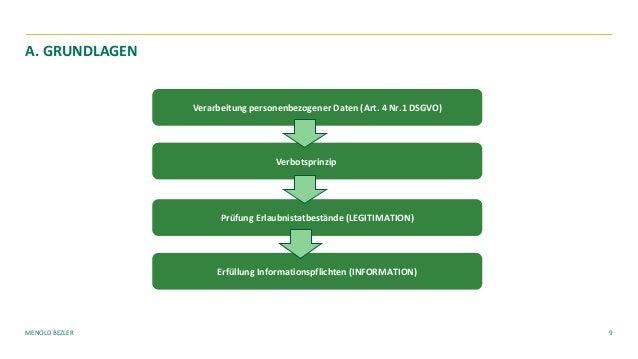 MENOLD BEZLER 9 A. GRUNDLAGEN Verarbeitung personenbezogener Daten (Art. 4 Nr.1 DSGVO) Verbotsprinzip Prüfung Erlaubnistat...