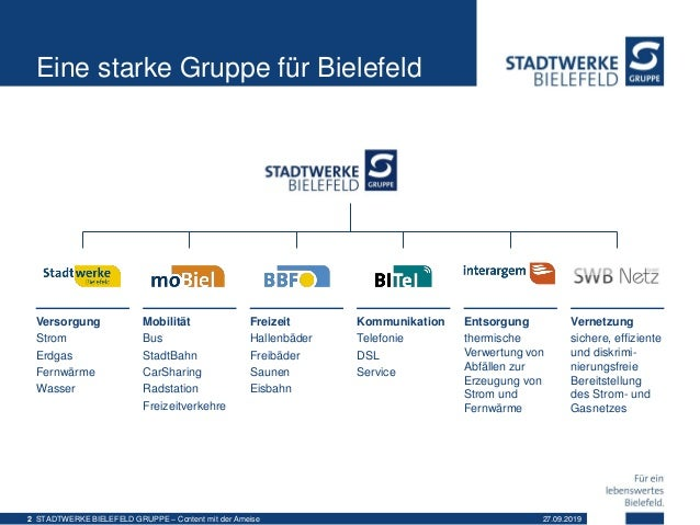 Eine starke Gruppe für Bielefeld 27.09.2019STADTWERKE BIELEFELD GRUPPE – Content mit der Ameise2 Versorgung Strom Erdgas F...