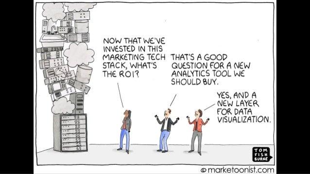 Was ist eine Datenstrategie?