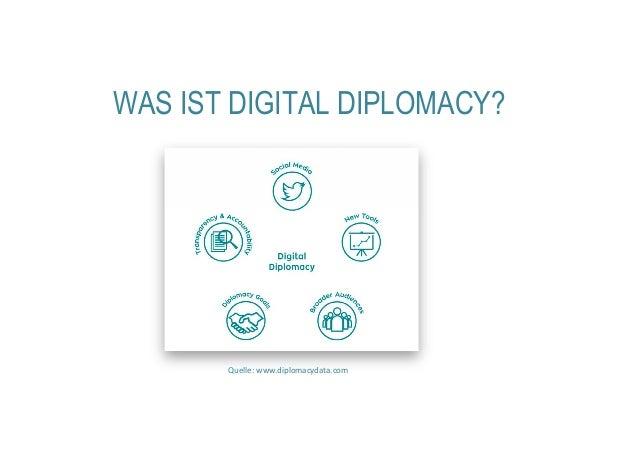 Digital Diplomacy #AFBMC Slide 3