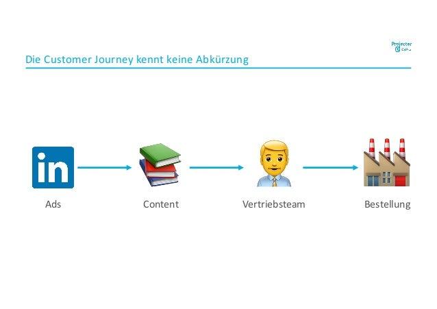 """Die Customer Journey kennt keine Abkürzung !"""" Ads Vertriebsteam Bestellung #Content"""