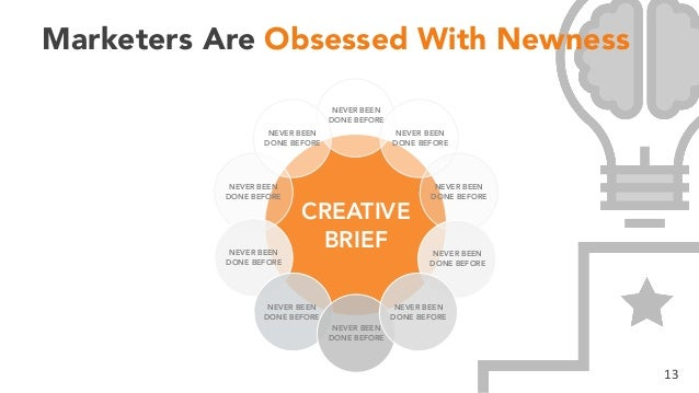 Marketers Are Obsessed With Newness CREATIVE BRIEF NEVER BEEN DONE BEFORE NEVER BEEN DONE BEFORE NEVER BEEN DONE BEFORE NE...