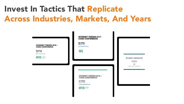Invest In Tactics That Replicate Across Industries, Markets, And Years