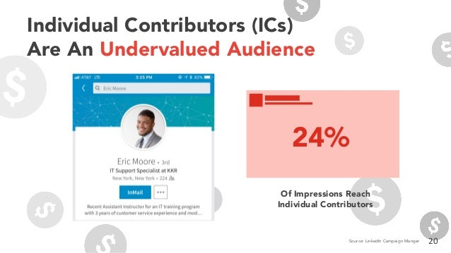 20Source: LinkedIn Campaign Manger Individual Contributors (ICs) Are An Undervalued Audience Of Impressions Reach Individu...