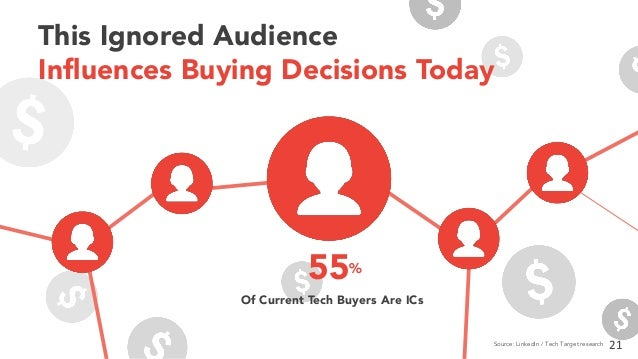 This Ignored Audience Influences Buying Decisions Today 21Source: LinkedIn / Tech Target research 55% Of Current Tech Buye...