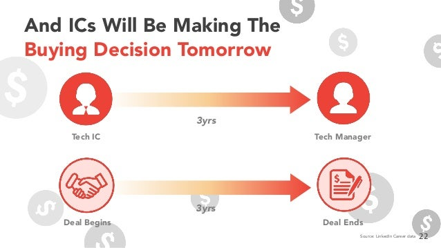 22 Tech IC Source: LinkedIn Career data And ICs Will Be Making The Buying Decision Tomorrow Tech Manager Deal Begins Deal ...