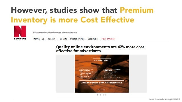 However, studies show that Premium Inventory is more Cost Effective Source: Newsworks & GroupM UK 2018