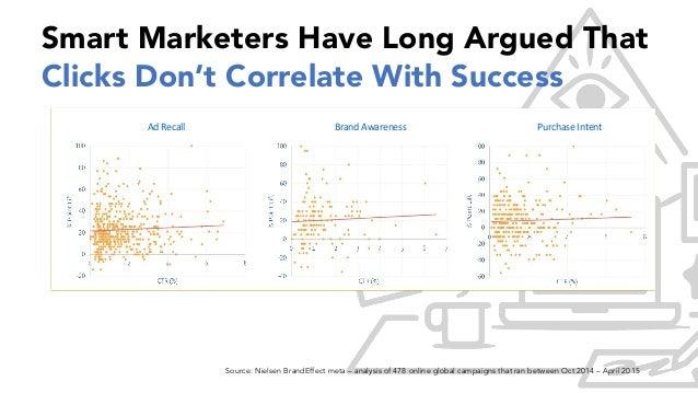 Source: Nielsen BrandEffect meta – analysis of 478 online global campaigns that ran between Oct 2014 – April 2015 Ad Recal...