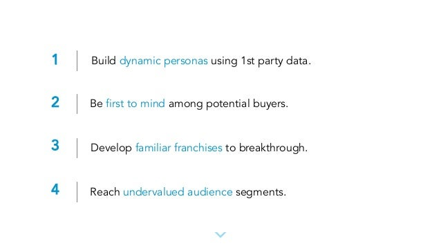 1 Build dynamic personas using 1st party data. 2 Be first to mind among potential buyers. 3 Develop familiar franchises to...