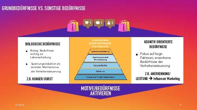 GRUNDBEDÜRFNISSE VS. SONSTIGE BEDÜRFNISSE 07.09.20 7 Zielgruppe Kampagnenziel 20 BEDÜRFNISSE BEDÜRFNISPYRAMIDE NACH MASLOW...