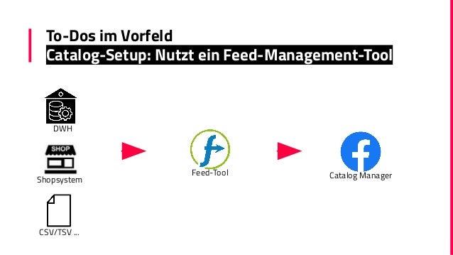 To-Dos im Vorfeld Catalog-Setup: Nutzt ein Feed-Management-Tool DWH Shopsystem CSV/TSV ... Feed-Tool Catalog Manager