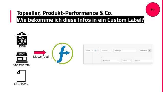 Topseller, Produkt-Performance & Co. Wie bekomme ich diese Infos in ein Custom Label? DWH Shopsystem CSV/TSV ... Masterfee...