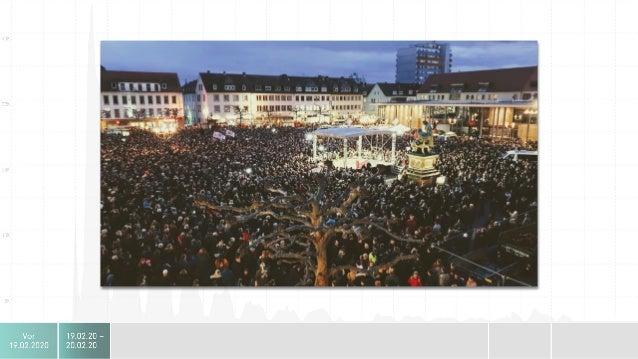 Aus einem lokalen Ereignis  wurde ein globales Ereignis 19.02.2020 Aus einem globalen Ereignis  wurde ein lokales Ereign...