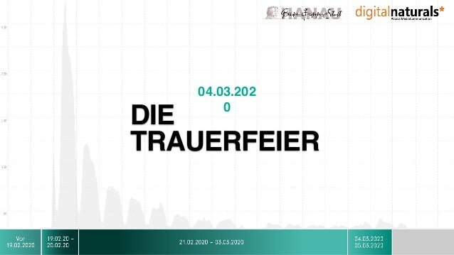 •04.04.2020 Start #hanaudaheim •15.04.2020 Start Online Festival •Etablierung Ausnahme-Alltag