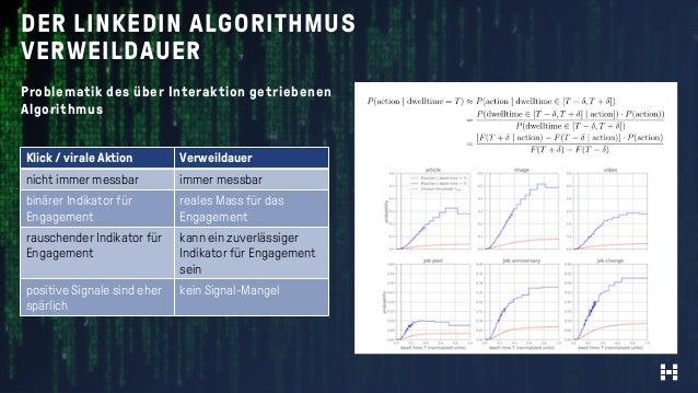 DER LINKEDIN ALGORITHMUS VERWEILDAUER Problematik des über Interaktion getriebenen Algorithmus Klick / virale Aktion Verwe...