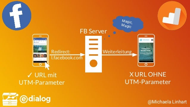 @Michaela Linhart ✓ URL mit UTM-Parameter Redirect: l.facebook.com FB Server Magic, Magic X URL OHNE UTM-Parameter Weiterl...